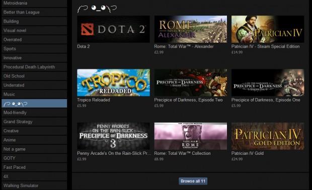 Steam Tags Popular